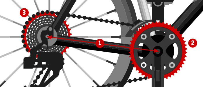 Chain Length Calculator For Bicycles Guide How To